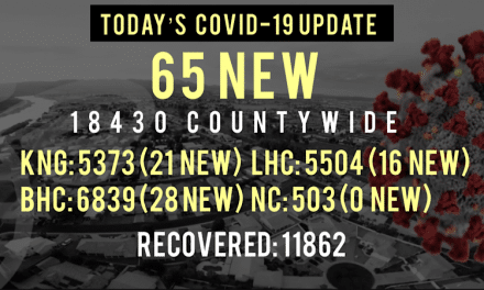 65 New COVID-19 Cases Reported Today in Mohave County