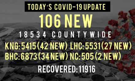 106 New COVID-19 Cases Reported Since Friday Noon in Mohave County