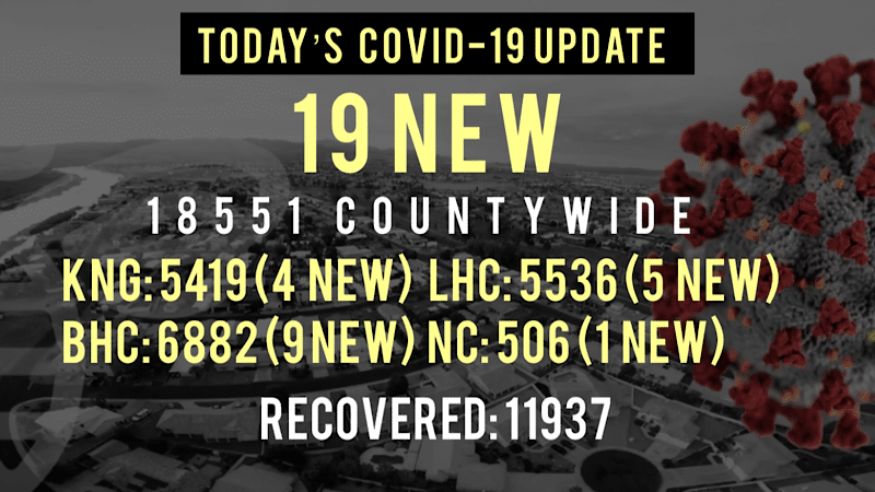 19 New COVID-19 Cases Reported Today in Mohave County