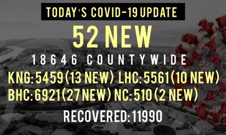 52 New COVID-19 Cases Reported Today in Mohave County