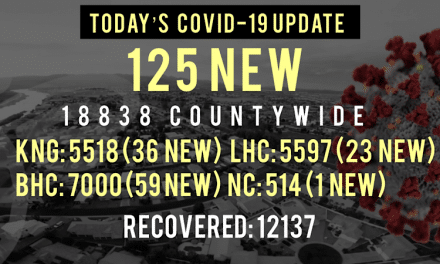125 New COVID-19 Cases Reported Since Friday Noon Mohave County