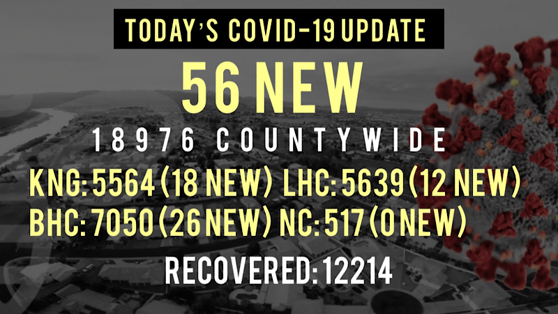 56 New COVID-19 Cases Reported Today in Mohave County