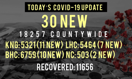 30 New COVID-19 Cases Reported Today in Mohave County