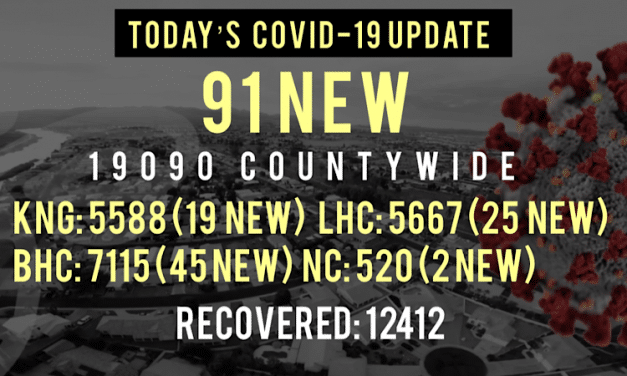 91 New COVID-19 Cases Reported Since Friday Noon in Mohave County